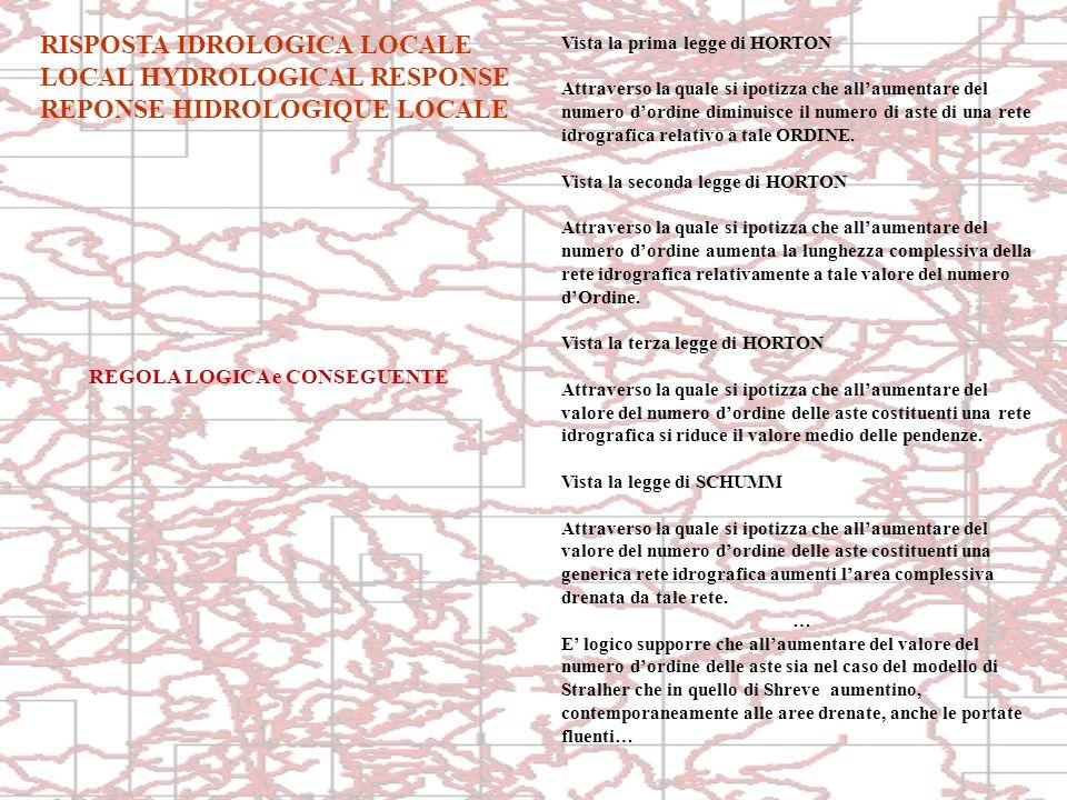 LAPPLICAZIONE DEI PRINCIPI TEORICI DI BASE IN AMBIENTE GIS PERMETTE LA COSTRUZIONE DEL GRAFICO DI SINTESI CHE IN FUNZIONE DEI PARAMETRI UTILIZZATI RIASSUME (con tutte le limitazioni ammesse) IL COMPORTAMENTO DEL BACINO IDROLOGICO DURANTE I DEFLUSSI INDOTTI DA UN EVENTO METEORICO, SIA ORDINARIO CHE CRITICO.