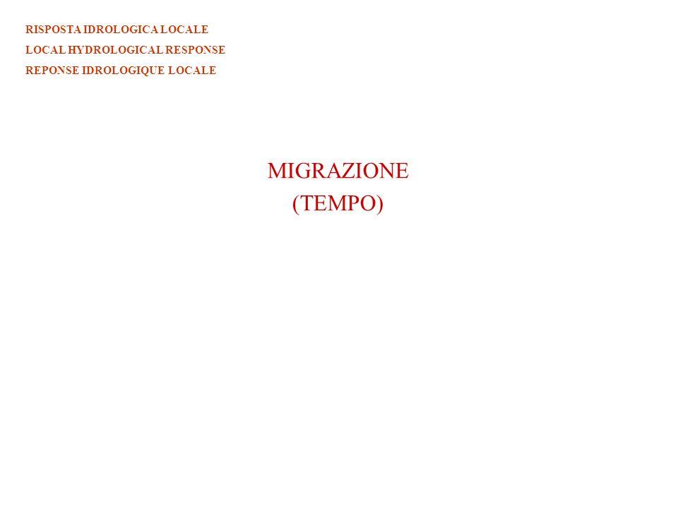 RISPOSTA IDROLOGICA LOCALE LOCAL HYDROLOGICAL RESPONSE REPONSE IDROLOGIQUE LOCALE MIGRAZIONE (TEMPO)