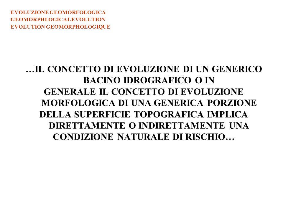 …IL CONCETTO DI EVOLUZIONE DI UN GENERICO BACINO IDROGRAFICO O IN GENERALE IL CONCETTO DI EVOLUZIONE MORFOLOGICA DI UNA GENERICA PORZIONE DELLA SUPERF