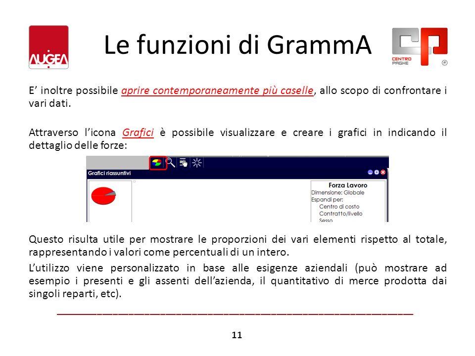 Le funzioni di GrammA E inoltre possibile aprire contemporaneamente più caselle, allo scopo di confrontare i vari dati. Attraverso licona Grafici è po