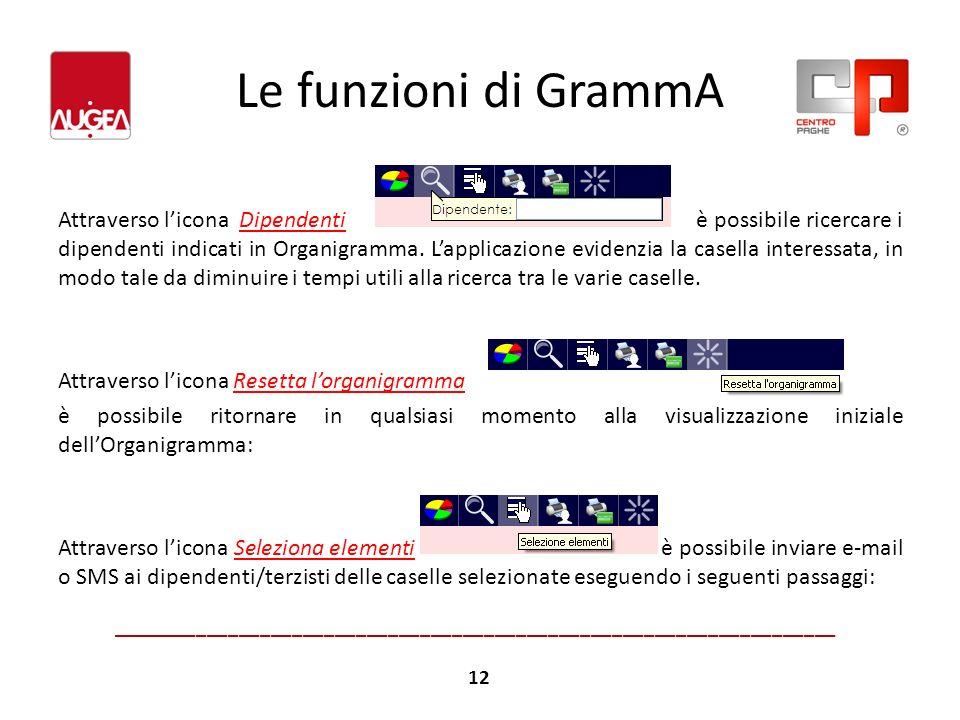 Le funzioni di GrammA Attraverso licona Dipendenti è possibile ricercare i dipendenti indicati in Organigramma. Lapplicazione evidenzia la casella int