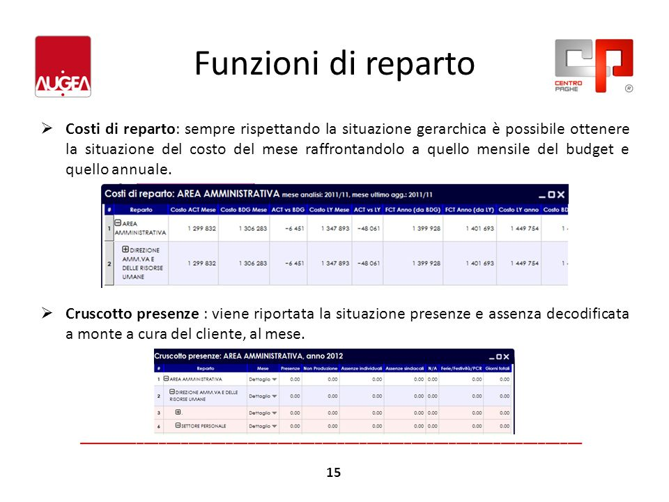 Funzioni di reparto Costi di reparto: sempre rispettando la situazione gerarchica è possibile ottenere la situazione del costo del mese raffrontandolo