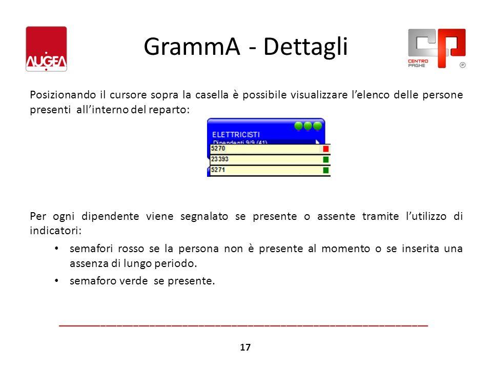 GrammA - Dettagli Posizionando il cursore sopra la casella è possibile visualizzare lelenco delle persone presenti allinterno del reparto: Per ogni di