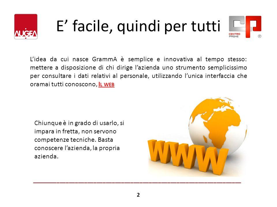 E online, quindi sempre disponibile Lutilizzo della tecnologia WEB consente laccesso da qualsiasi postazione connessa ad internet, anche in mobilità.