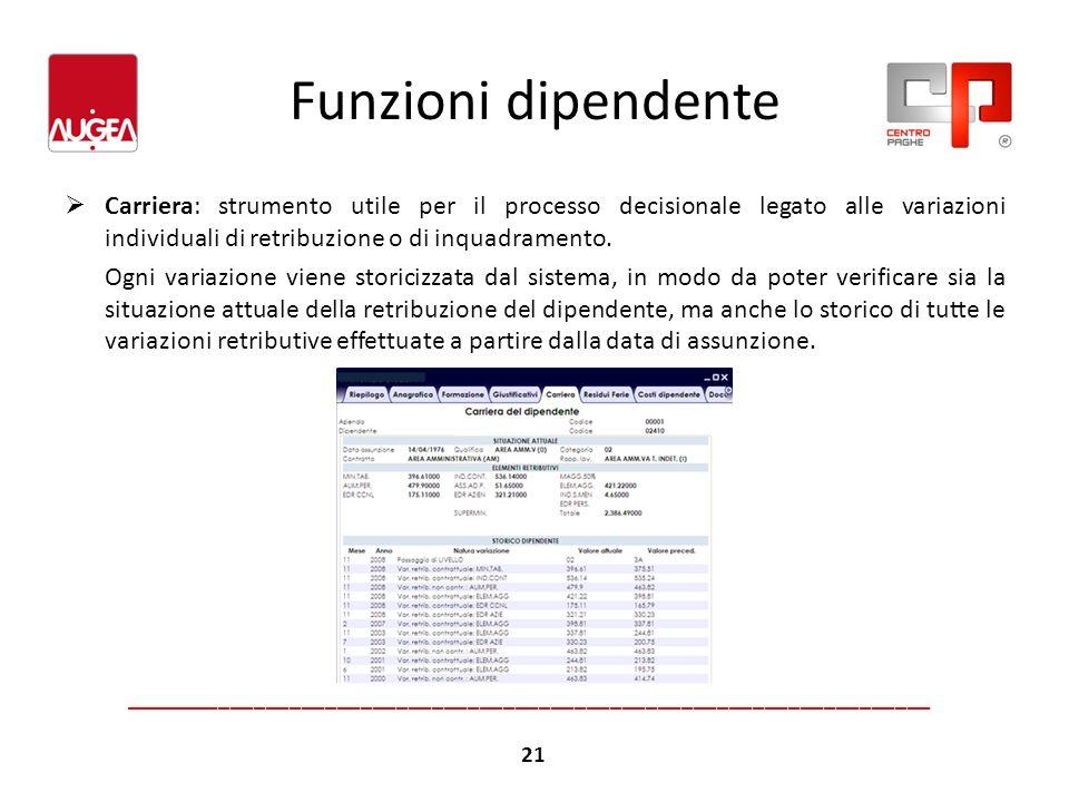 Funzioni dipendente Carriera: strumento utile per il processo decisionale legato alle variazioni individuali di retribuzione o di inquadramento. Ogni