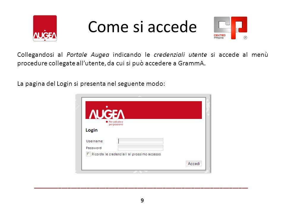 Come si accede Collegandosi al Portale Augea indicando le credenziali utente si accede al menù procedure collegate allutente, da cui si può accedere a