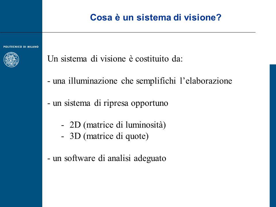 Cosa è un sistema di visione? Un sistema di visione è costituito da: - una illuminazione che semplifichi lelaborazione - un sistema di ripresa opportu
