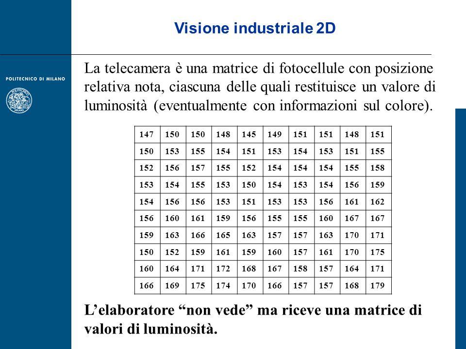 La telecamera è una matrice di fotocellule con posizione relativa nota, ciascuna delle quali restituisce un valore di luminosità (eventualmente con in