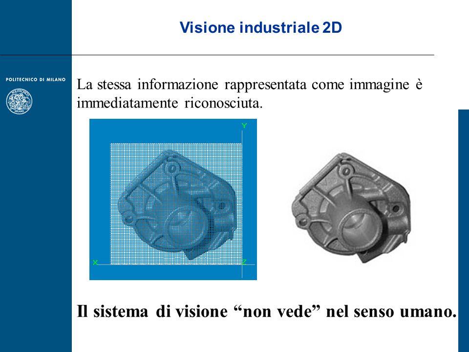 Visione industriale 3D Rappresentiamo una immagine in tre dimensioni facendo in modo che la distanza dalla telecamera dei vari punti sia la terza coordinata.