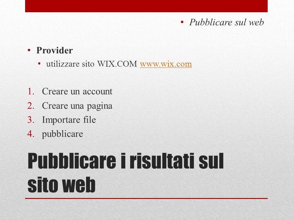 Pubblicare i risultati sul sito web Pubblicare sul web Provider utilizzare sito WIX.COM www.wix.comwww.wix.com 1.Creare un account 2.Creare una pagina