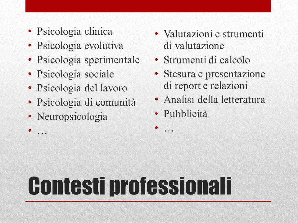 Contesti professionali Psicologia clinica Psicologia evolutiva Psicologia sperimentale Psicologia sociale Psicologia del lavoro Psicologia di comunità