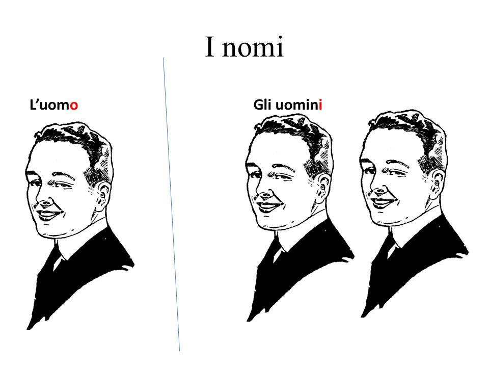I nomi LuomoGli uomini