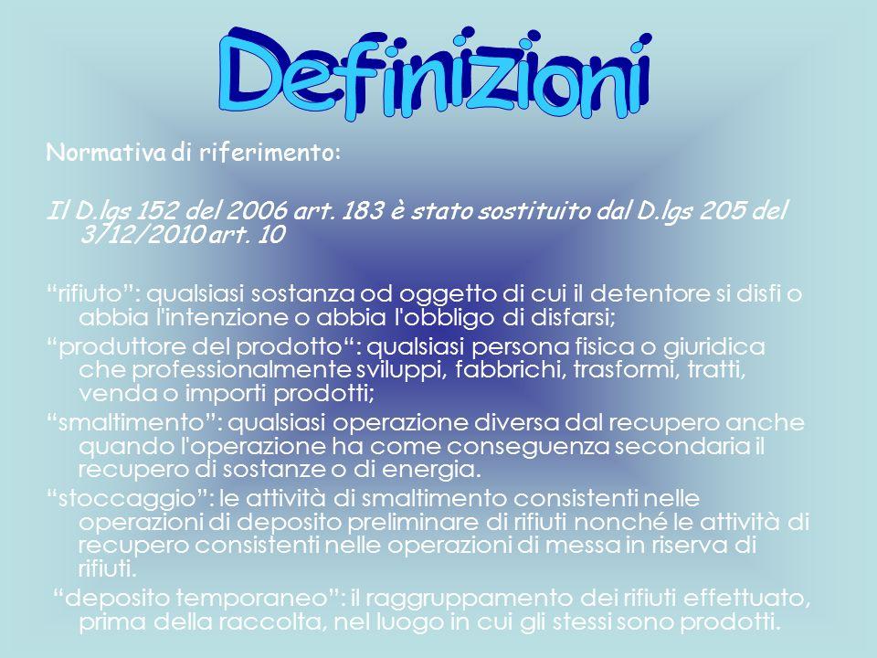 Normativa di riferimento: Il D.lgs 152 del 2006 art. 183 è stato sostituito dal D.lgs 205 del 3/12/2010 art. 10 rifiuto: qualsiasi sostanza od oggetto
