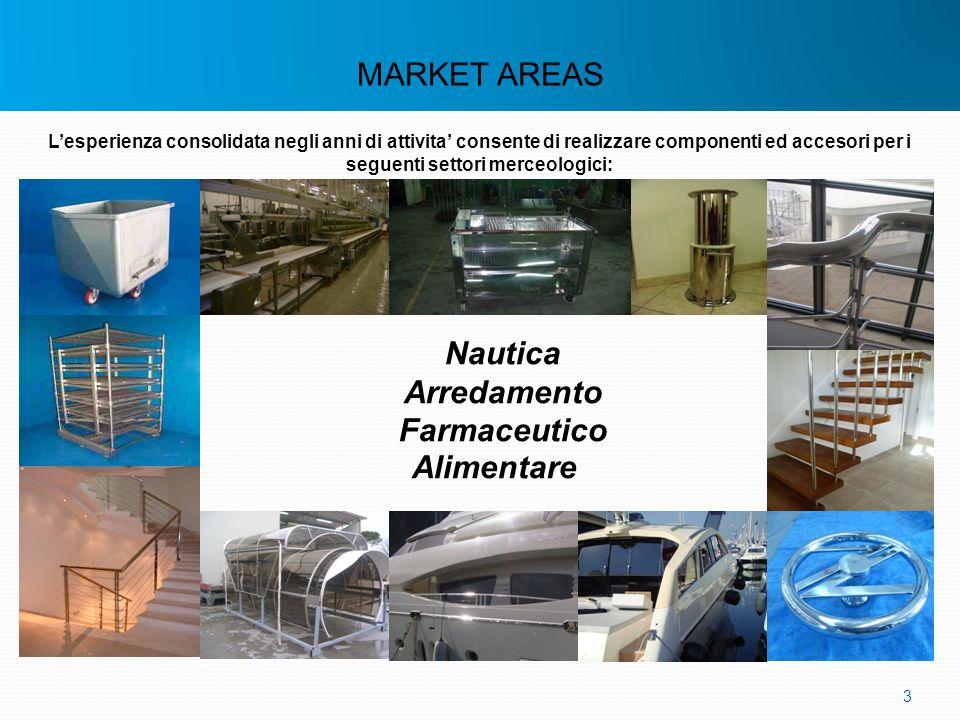 3 MARKET AREAS Lesperienza consolidata negli anni di attivita consente di realizzare componenti ed accesori per i seguenti settori merceologici: Nautica Arredamento Farmaceutico Alimentare -