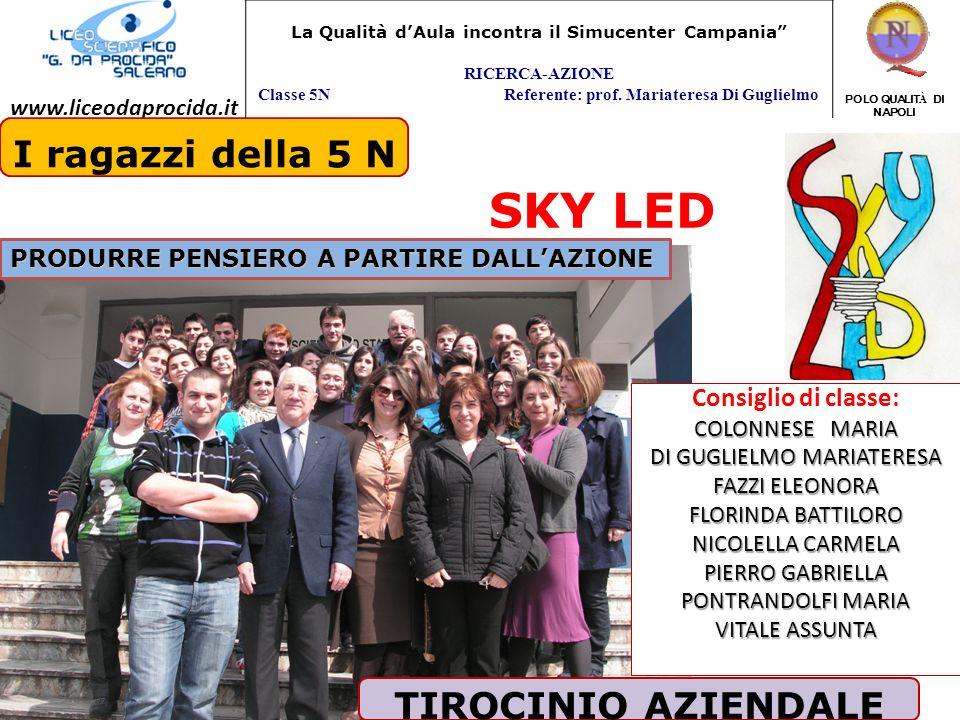 www.liceodaprocida.it POLO QUALIT À DI NAPOLI SKY LED La Qualità dAula incontra il Simucenter Campania RICERCA-AZIONE Classe 5N Referente: prof. Maria