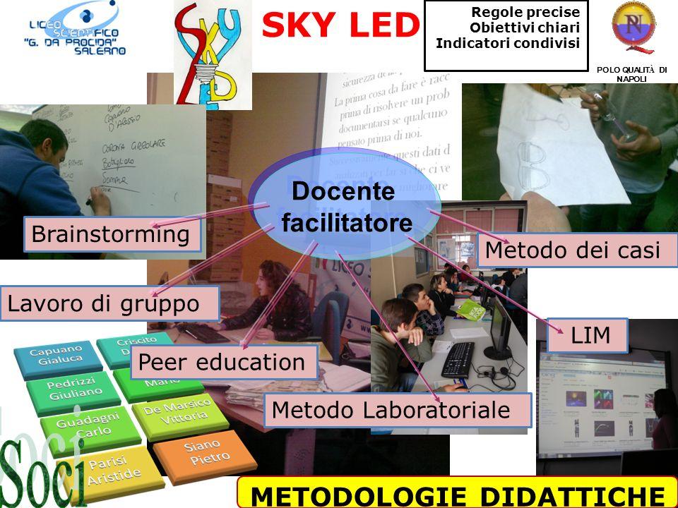 POLO QUALIT À DI NAPOLI SKY LED Brainstorming Lavoro di gruppo Regole precise Obiettivi chiari Indicatori condivisi Peer education Docente facilitator