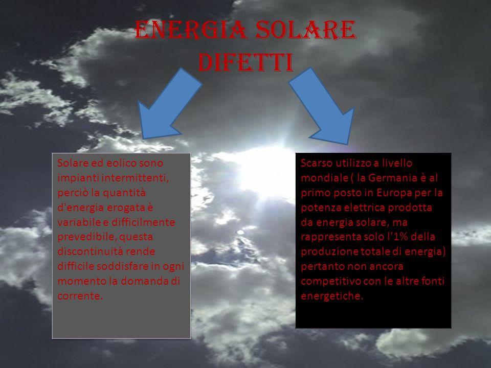Energia solare difetti Scarso utilizzo a livello mondiale ( la Germania è al primo posto in Europa per la potenza elettrica prodotta da energia solare