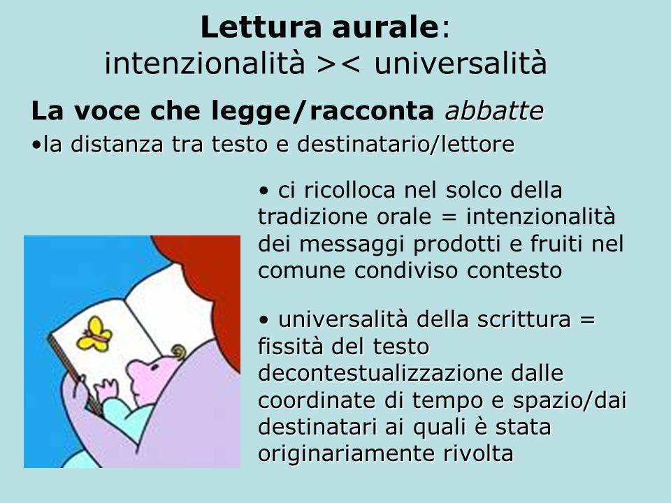 Lettura aurale: intenzionalità >< universalità abbatte La voce che legge/racconta abbatte la distanza tra testo e destinatario/lettorela distanza tra