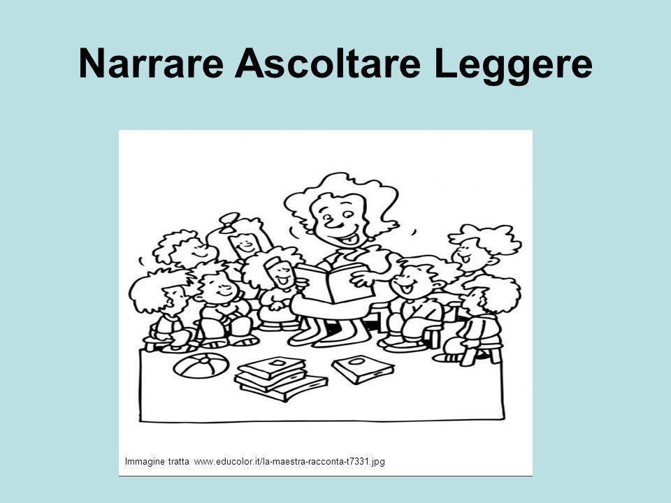 Narrare Ascoltare Leggere Immagine tratta www.educolor.it/la-maestra-racconta-t7331.jpg