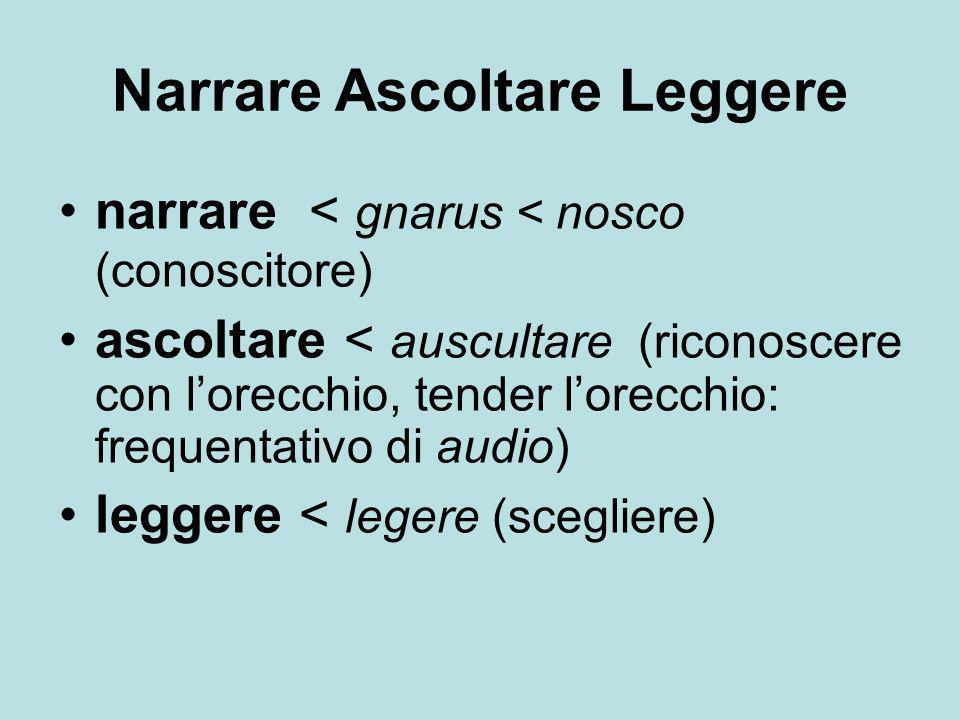 narrare < gnarus < nosco (conoscitore) ascoltare < auscultare (riconoscere con lorecchio, tender lorecchio: frequentativo di audio) leggere < legere (