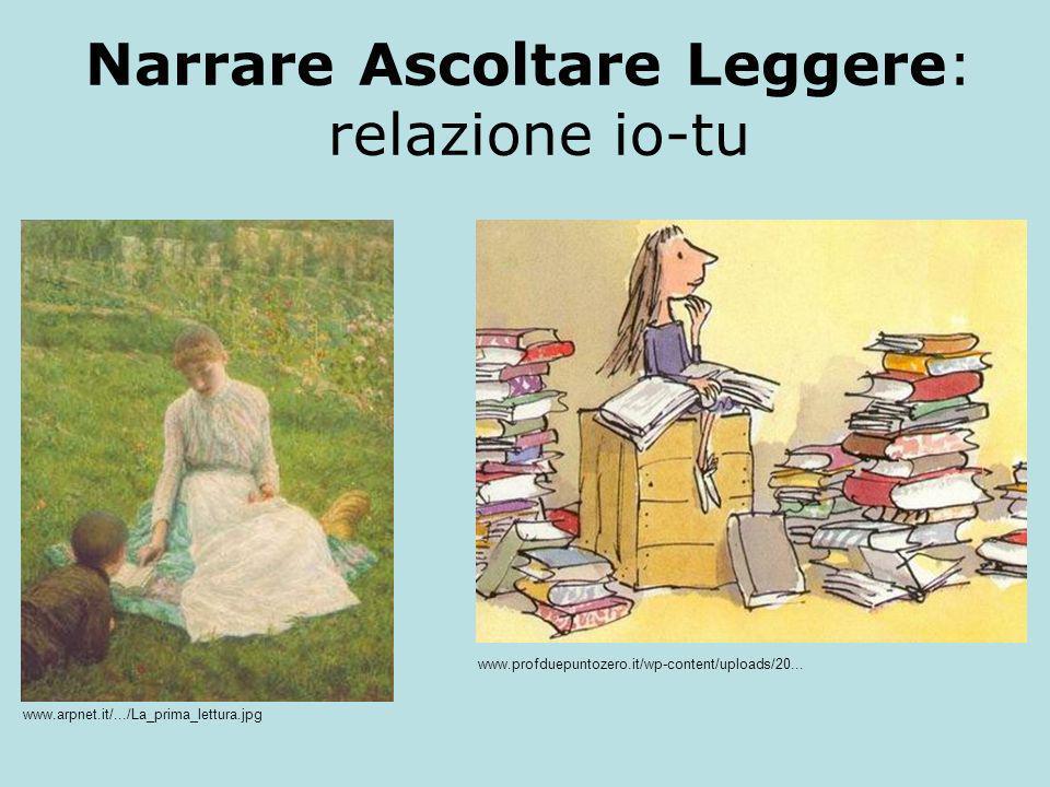 Narrare Ascoltare Leggere: relazione io-tu www.arpnet.it/.../La_prima_lettura.jpg www.profduepuntozero.it/wp-content/uploads/20...