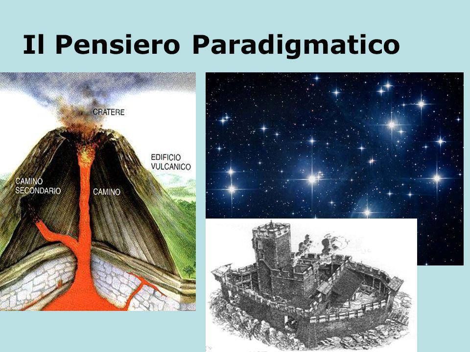 Il Pensiero Paradigmatico