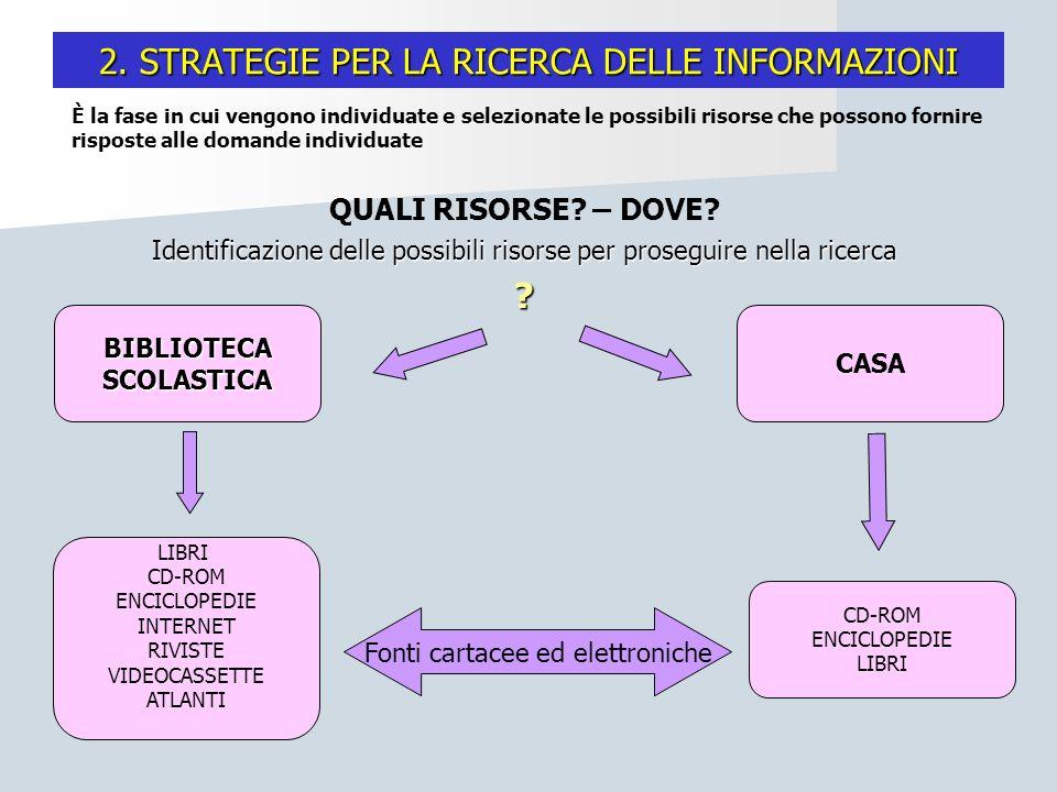 2. STRATEGIE PER LA RICERCA DELLE INFORMAZIONI QUALI RISORSE.