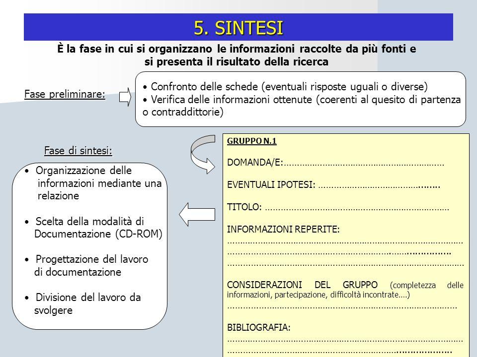 5. SINTESI Fase preliminare: Confronto delle schede (eventuali risposte uguali o diverse) Verifica delle informazioni ottenute (coerenti al quesito di