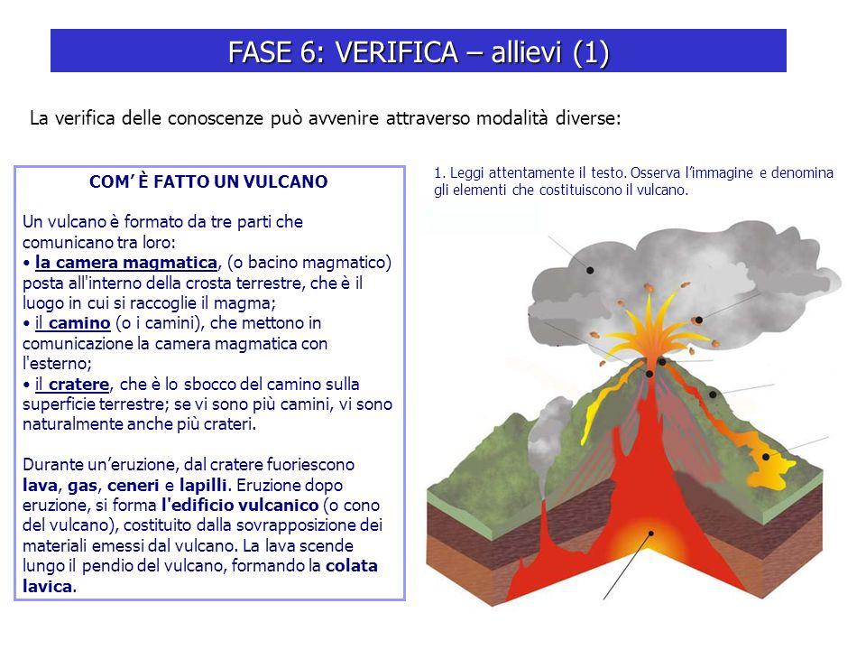 FASE 6: VERIFICA – allievi (1) COM È FATTO UN VULCANO Un vulcano è formato da tre parti che comunicano tra loro: la camera magmatica, (o bacino magmatico) posta all interno della crosta terrestre, che è il luogo in cui si raccoglie il magma; il camino (o i camini), che mettono in comunicazione la camera magmatica con l esterno; il cratere, che è lo sbocco del camino sulla superficie terrestre; se vi sono più camini, vi sono naturalmente anche più crateri.