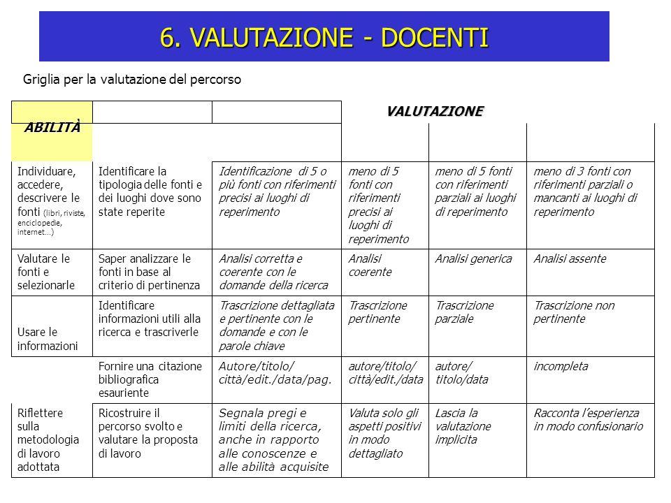 Griglia per la valutazione del percorso 6. VALUTAZIONE - DOCENTI