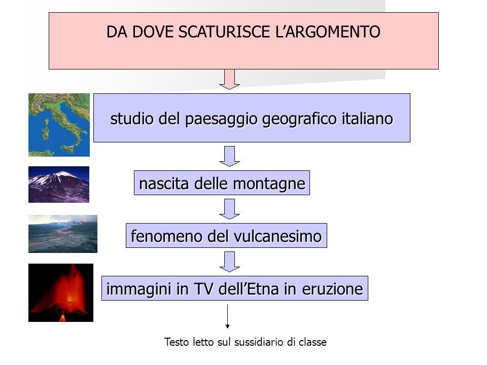 DA DOVE SCATURISCE LARGOMENTO studio del paesaggio geografico italiano nascita delle montagne fenomeno del vulcanesimo immagini in TV dellEtna in eruzione Testo letto sul sussidiario di classe