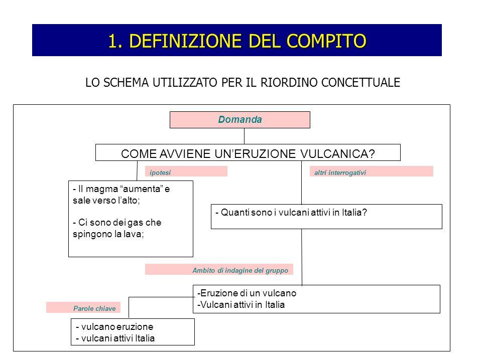 2.STRATEGIE PER LA RICERCA DELLE INFORMAZIONI QUALI RISORSE.