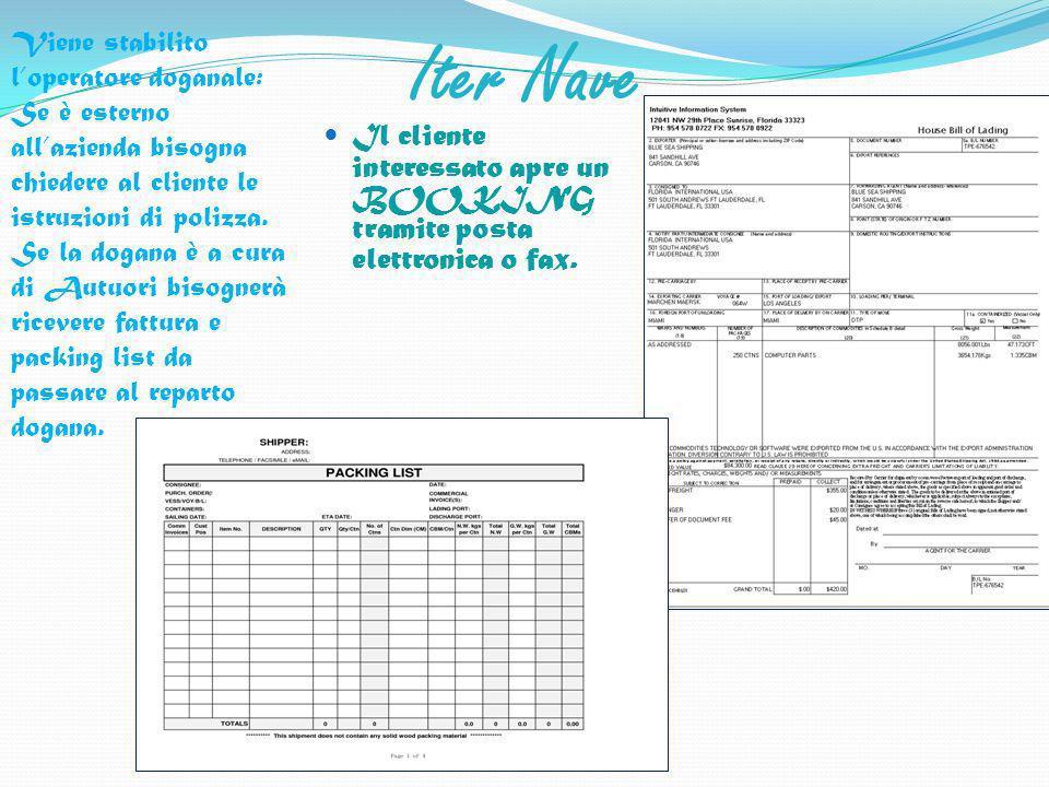 Iter Nave Il cliente interessato apre un BOOKING tramite posta elettronica o fax. Viene stabilito loperatore doganale: Se è esterno allazienda bisogna