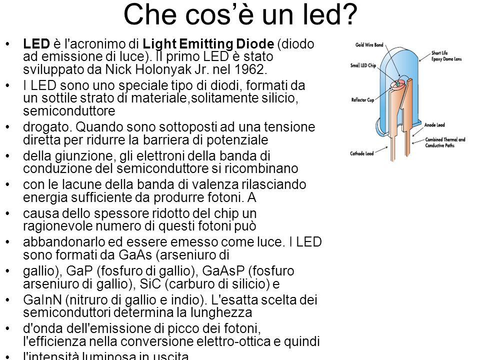 Che cosè un led? LED è l'acronimo di Light Emitting Diode (diodo ad emissione di luce). Il primo LED è stato sviluppato da Nick Holonyak Jr. nel 1962.