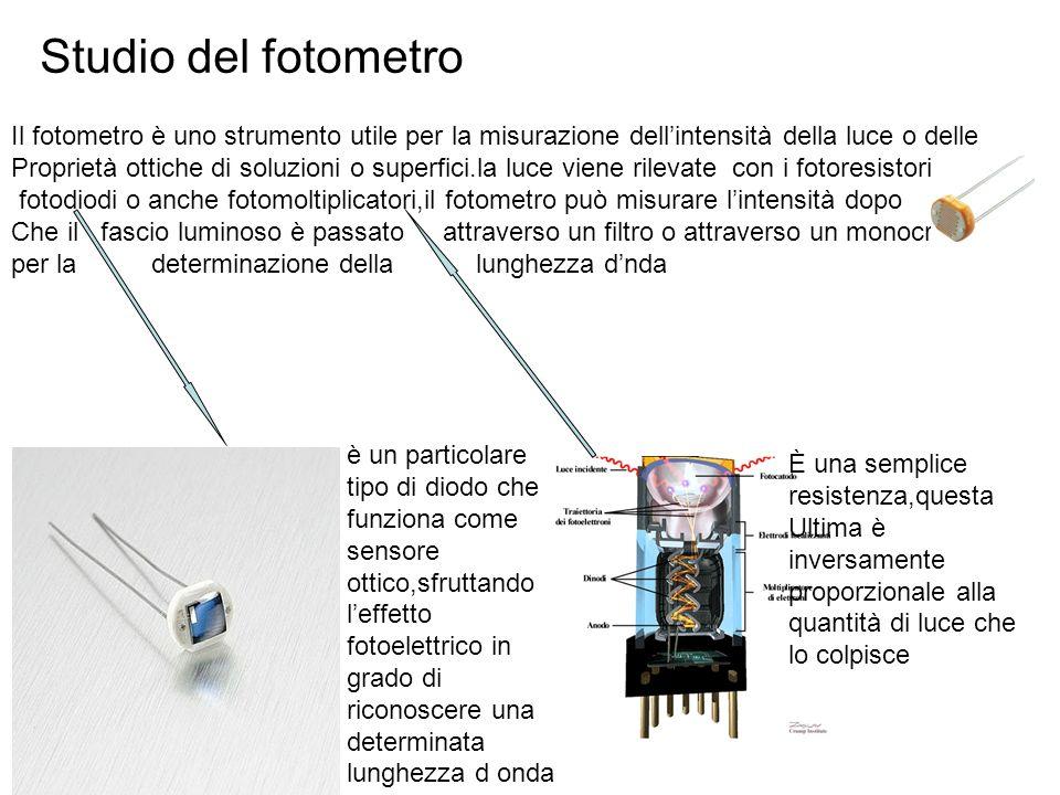 Studio del fotometro Il fotometro è uno strumento utile per la misurazione dellintensità della luce o delle Proprietà ottiche di soluzioni o superfici.la luce viene rilevate con i fotoresistori fotodiodi o anche fotomoltiplicatori,il fotometro può misurare lintensità dopo Che il fascio luminoso è passato attraverso un filtro o attraverso un monocromotore per la determinazione della lunghezza dnda è un particolare tipo di diodo che funziona come sensore ottico,sfruttando leffetto fotoelettrico in grado di riconoscere una determinata lunghezza d onda È una semplice resistenza,questa Ultima è inversamente proporzionale alla quantità di luce che lo colpisce