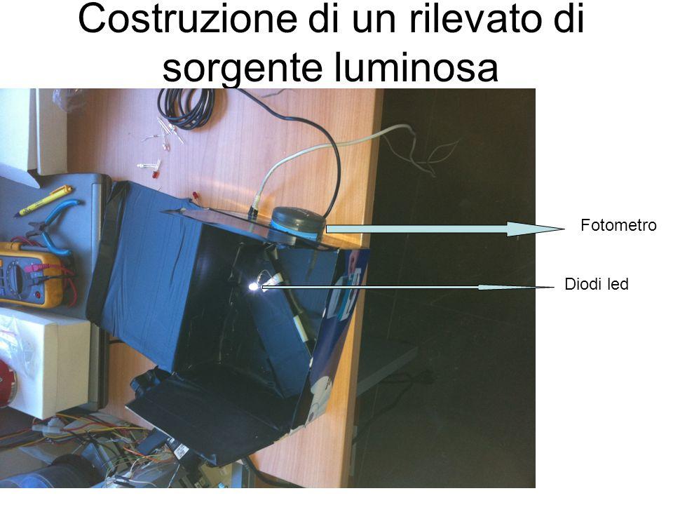 Costruzione di un rilevato di sorgente luminosa Fotometro Diodi led