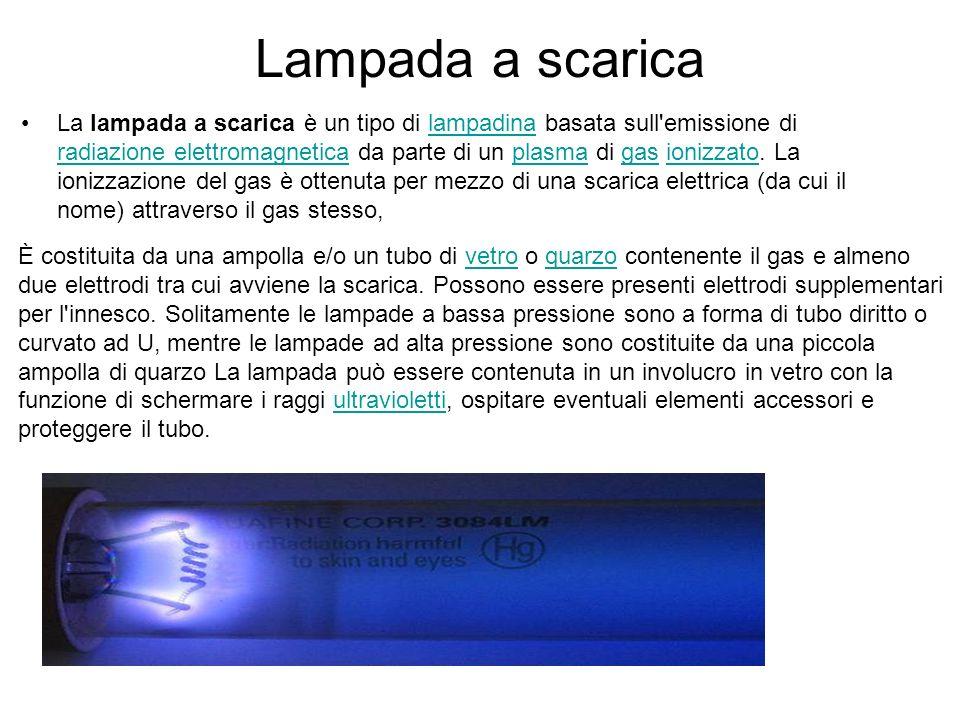 Lampada a scarica La lampada a scarica è un tipo di lampadina basata sull emissione di radiazione elettromagnetica da parte di un plasma di gas ionizzato.