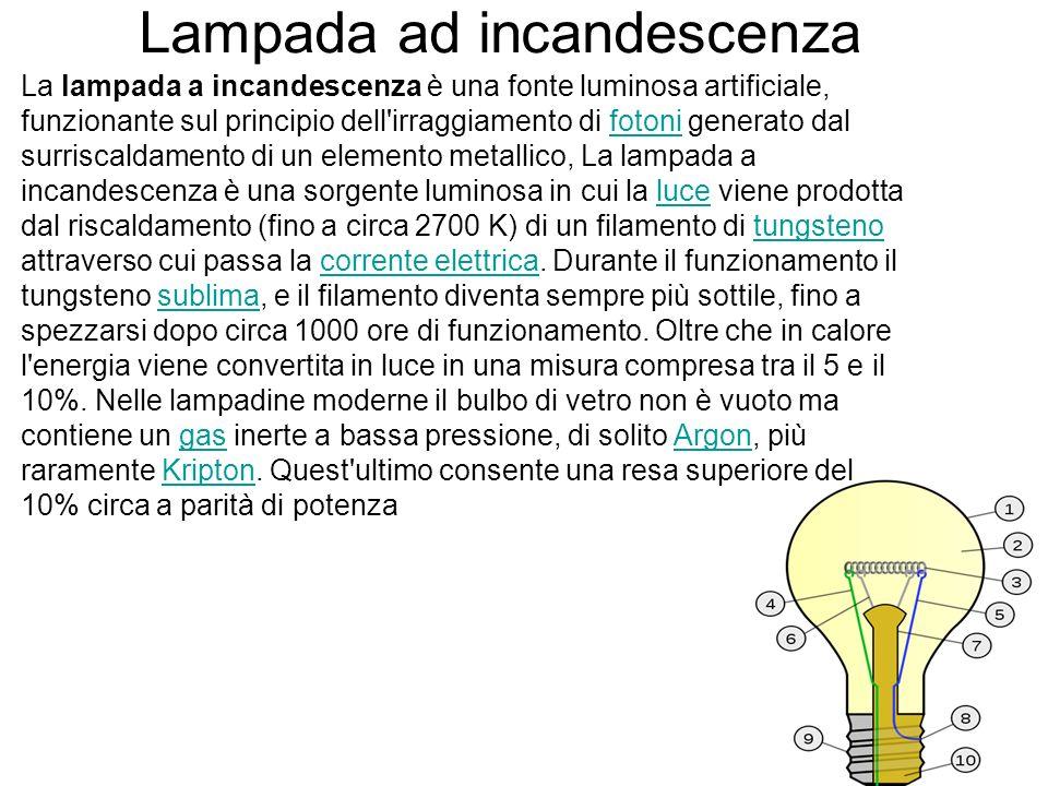 Lampada ad incandescenza La lampada a incandescenza è una fonte luminosa artificiale, funzionante sul principio dell'irraggiamento di fotoni generato