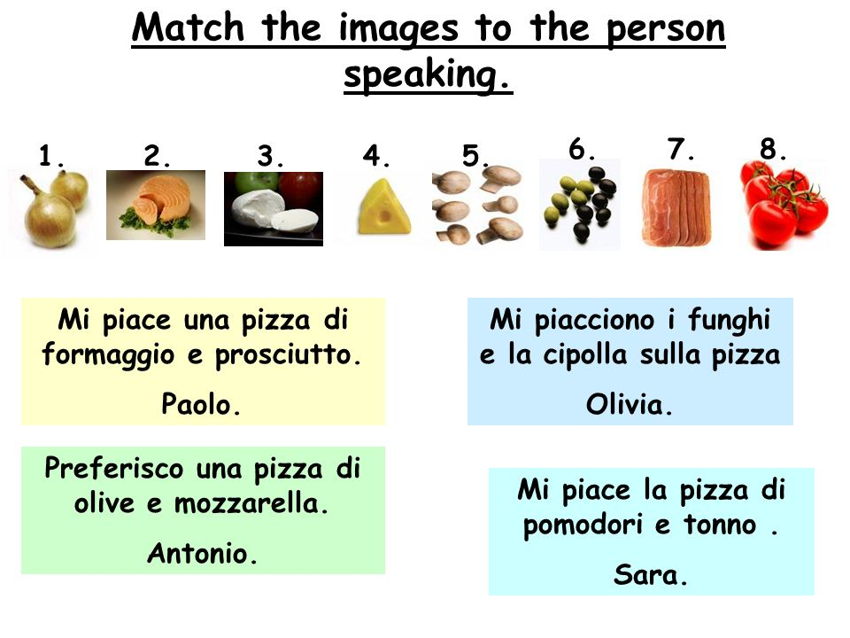 Match the images to the person speaking. Mi piace una pizza di formaggio e prosciutto.
