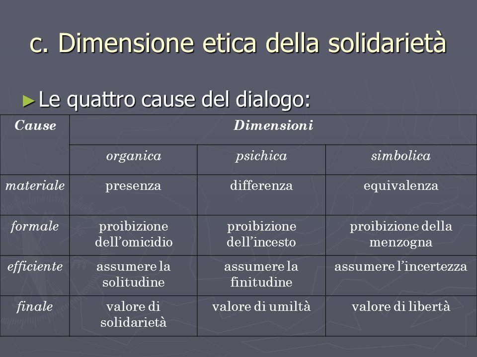 c. Dimensione etica della solidarietà Le quattro cause del dialogo: Le quattro cause del dialogo: CauseDimensioni organicapsichicasimbolica materiale