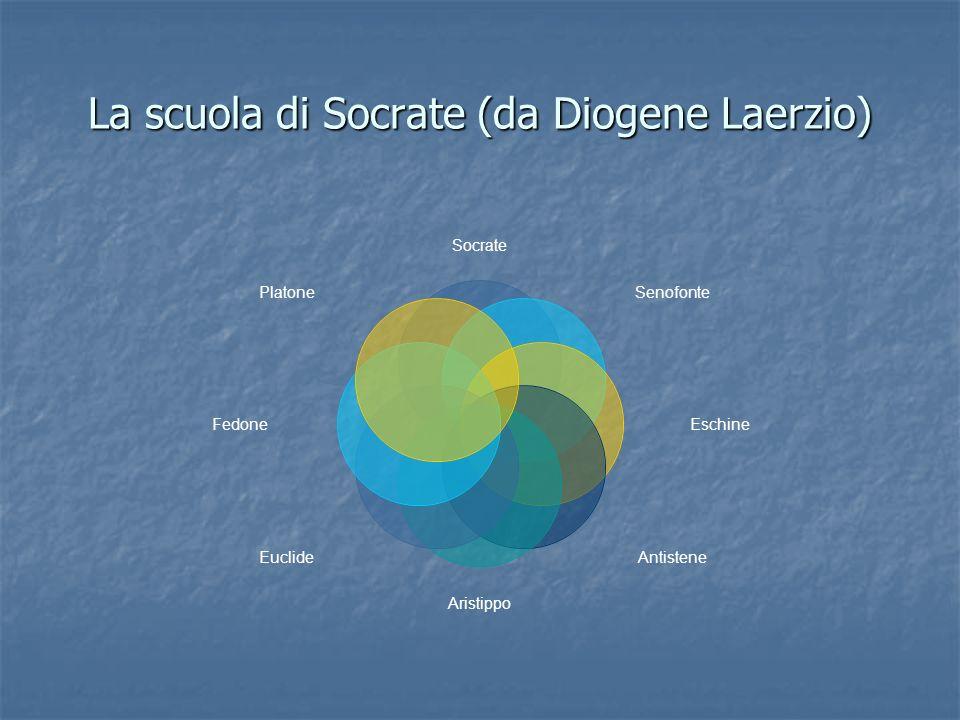La scuola di Socrate (da Diogene Laerzio) Socrate Senofonte Eschine AntisteneAristippo Euclide Fedone