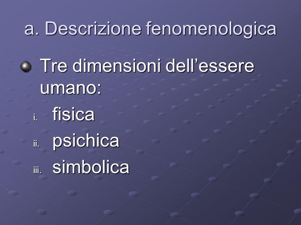 a.Descrizione fenomenologica Tre dimensioni dellessere umano: i.