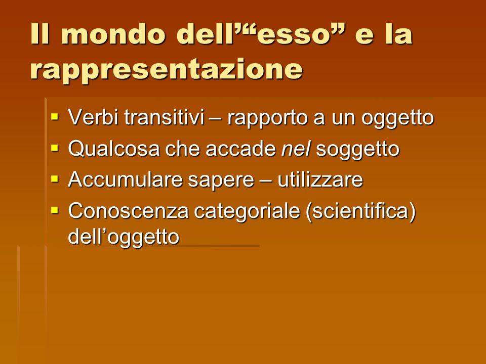Il mondo dellesso e la rappresentazione Verbi transitivi – rapporto a un oggetto Verbi transitivi – rapporto a un oggetto Qualcosa che accade nel sogg