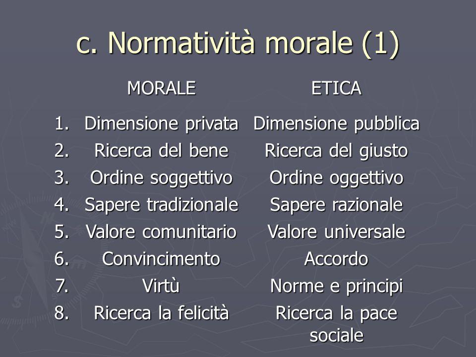 c. Normatività morale (1) MORALEETICA 1. Dimensione privata Dimensione pubblica 2. Ricerca del bene Ricerca del giusto 3. Ordine soggettivo Ordine ogg