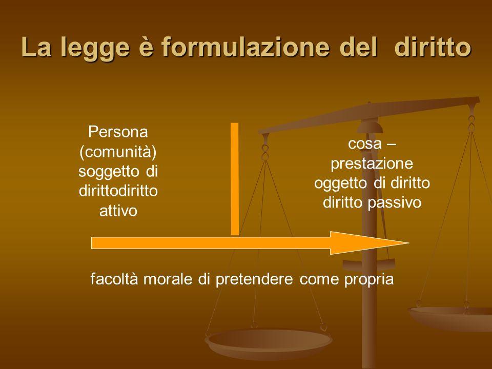 Le condizioni socio-strutturali di giustizia Persona (comunità) titolare del diritto Persona (comunità) titolare del debito spazio vitale necessario allo sviluppo della persona
