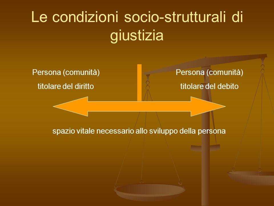 Le condizioni socio-strutturali di giustizia Persona (comunità) titolare del diritto Persona (comunità) titolare del debito spazio vitale necessario a