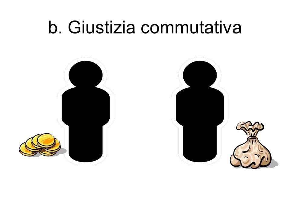 b. Giustizia commutativa