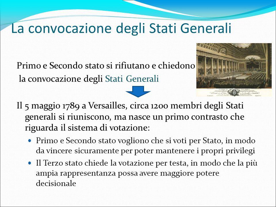 La convocazione degli Stati Generali Primo e Secondo stato si rifiutano e chiedono la convocazione degli Stati Generali Il 5 maggio 1789 a Versailles,