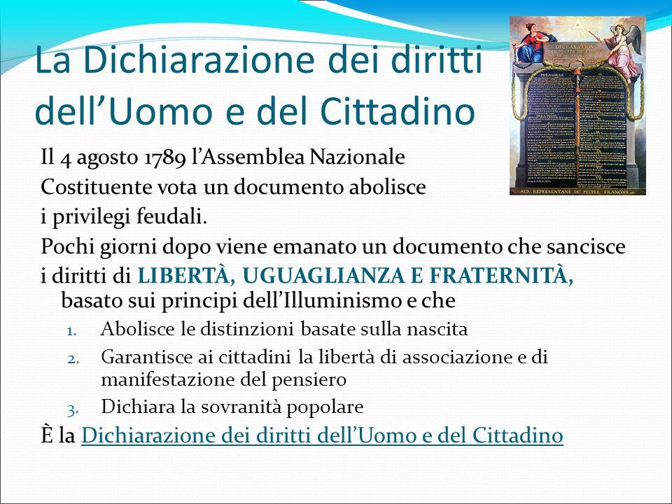 La Dichiarazione dei diritti dellUomo e del Cittadino Il 4 agosto 1789 lAssemblea Nazionale Costituente vota un documento abolisce i privilegi feudali