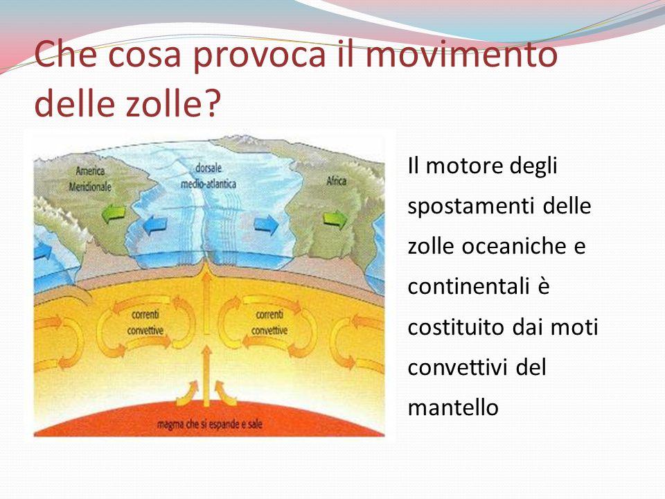 Che cosa provoca il movimento delle zolle? moti convettivi Il motore degli spostamenti delle zolle oceaniche e continentali è costituito dai moti conv